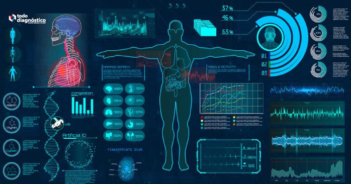 Interfaz médica del futuro, medicina de precisión