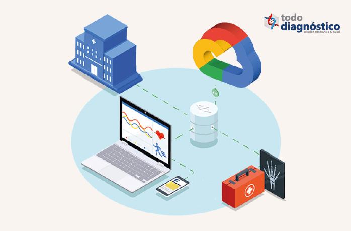 Dr. Google y las búsquedas de salud en internet