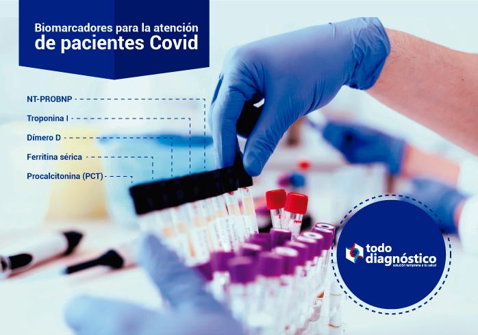 Biomarcadores para la atención de pacientes con Covid-19: Procalcitonina (PCT), Ferritina sérica, Dímero D, Troponina I y NT-PROBNP