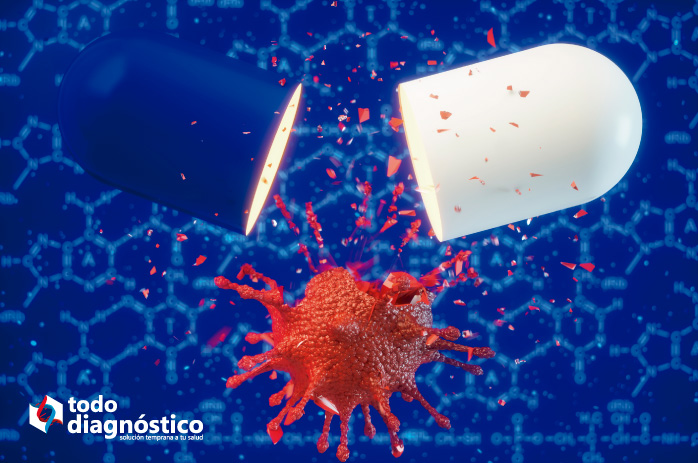 Beneficios del diagnóstico sindrómico y potencial tratamiento antiviral del nuevo coronavirus