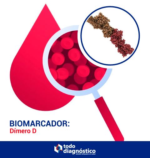 Dímero D: biomarcador relevante para Covid-19